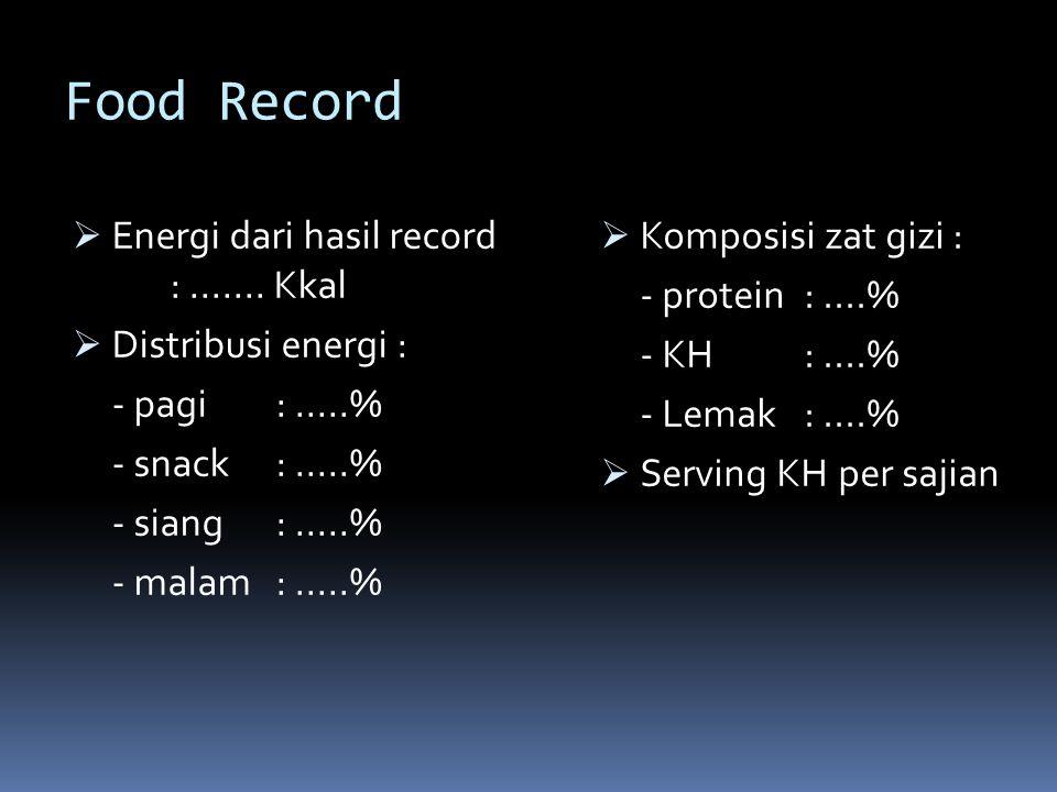  Energi dari hasil record :....... Kkal  Distribusi energi : - pagi :.....% - snack :.....% - siang:.....% - malam:.....%  Komposisi zat gizi : - p