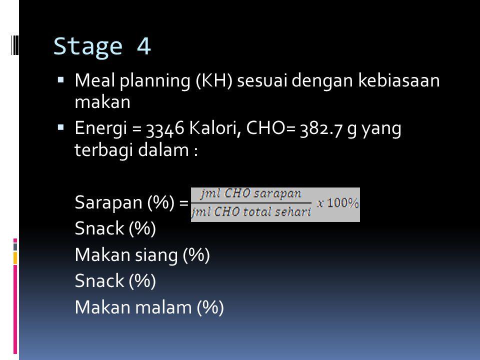 Stage 4  Meal planning (KH) sesuai dengan kebiasaan makan  Energi = 3346 Kalori, CHO= 382.7 g yang terbagi dalam : Sarapan (%) = Snack (%) Makan sia