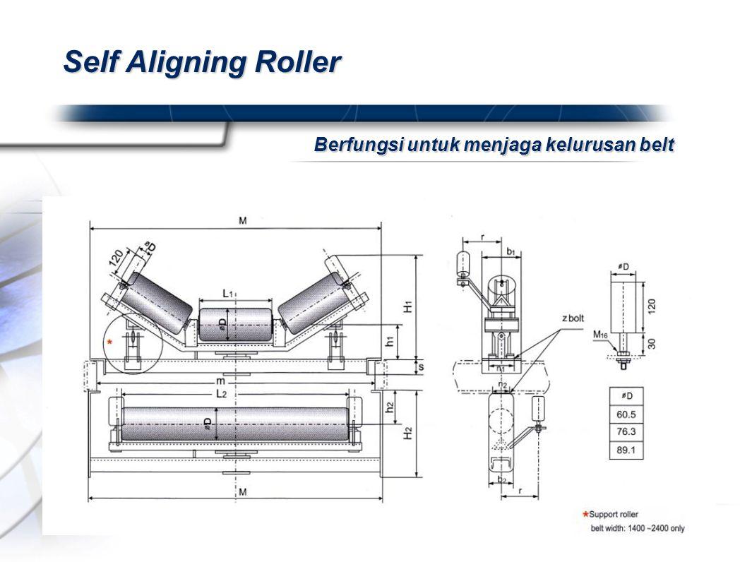 Presented By Harry Mills / PRESENTATIONPRO Self Aligning Roller Berfungsi untuk menjaga kelurusan belt