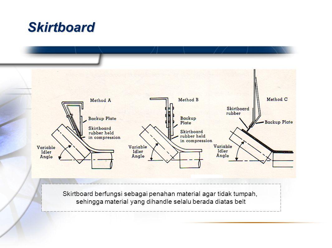 Presented By Harry Mills / PRESENTATIONPRO Skirtboard Skirtboard berfungsi sebagai penahan material agar tidak tumpah, sehingga material yang dihandle