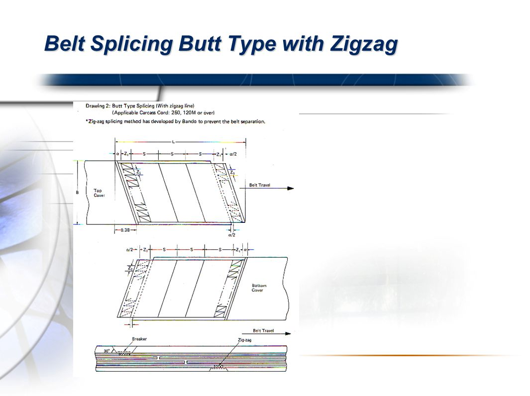 Presented By Harry Mills / PRESENTATIONPRO Belt Splicing Butt Type with Zigzag