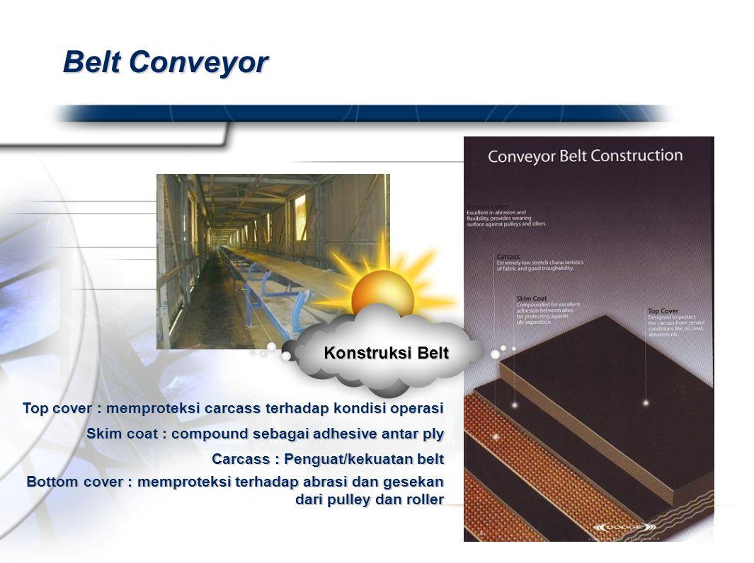Presented By Harry Mills / PRESENTATIONPRO Belt Conveyor Top cover : memproteksi carcass terhadap kondisi operasi Skim coat : compound sebagai adhesiv