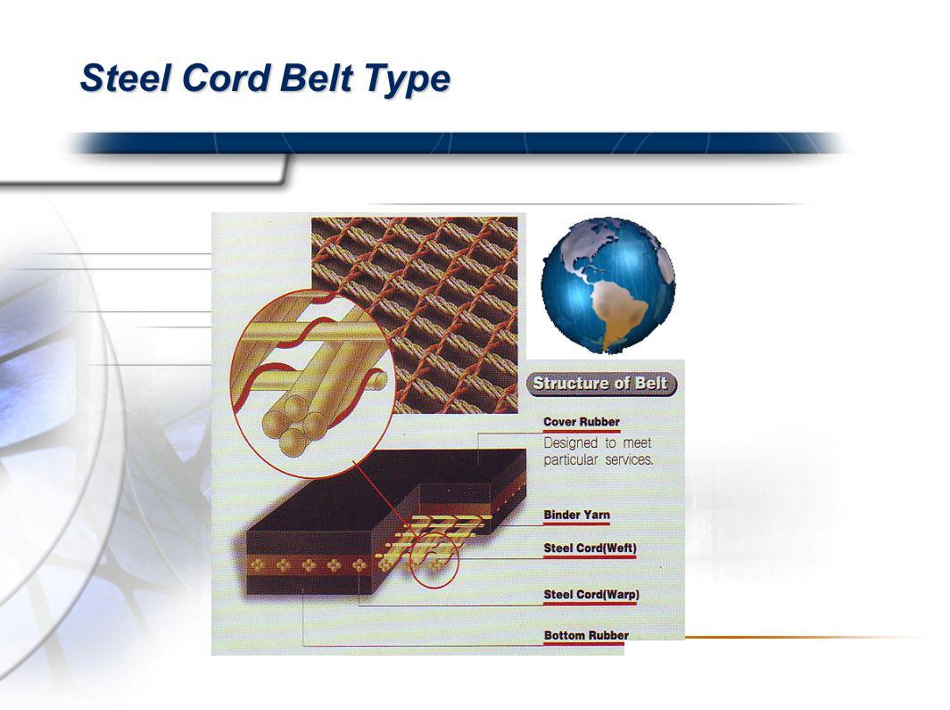 Presented By Harry Mills / PRESENTATIONPRO Standard Belt Conveyor 900 : Belt Width / Lebar Belt (mm) 900 x 4p x 5 x 2 EP 200 JIS-S 4p : Number of Plies / Jumlah Lapisan 5 : Ketebalan Top Cover (mm) 2 : Ketebalan Bottom Cover (mm) EP : Tipe Carcass (NN : Nylon, EP : Polyester) 200 : Tensile Strength (kN/m) JIS-S : Cover Rubber Grade Keterangan