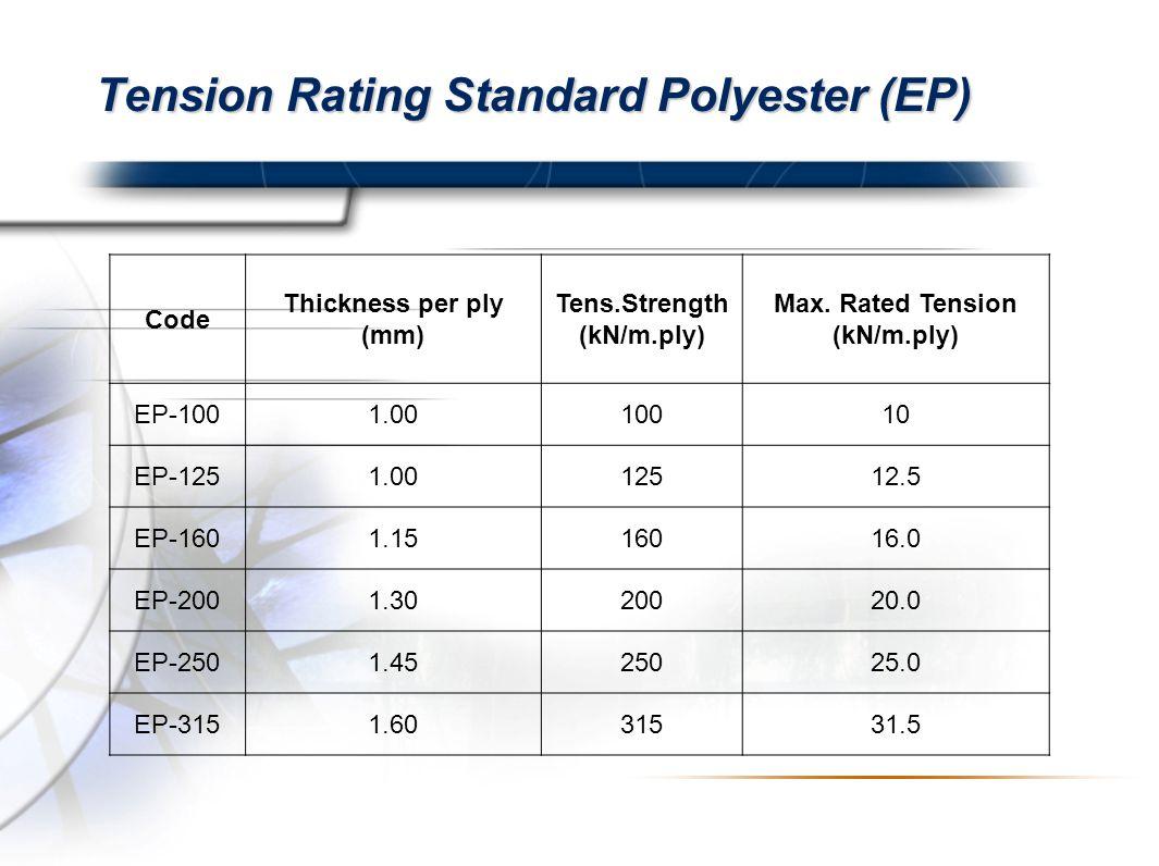Presented By Harry Mills / PRESENTATIONPRO Tension Rating Standard Polyester (EP) ISO Belt Designation Belt Construction Minimum Tension Rating (kN/m.width) EP-200/22EP100200 EP-250/22EP125250 EP-315/22EP160 315 EP-315/33EP100 EP-400/22EP200 400 EP-400/33EP125 EP-400/44EP100 EP-500/22EP250 500 EP-500/33EP160 EP-500/44EP125 EP-500/55EP100