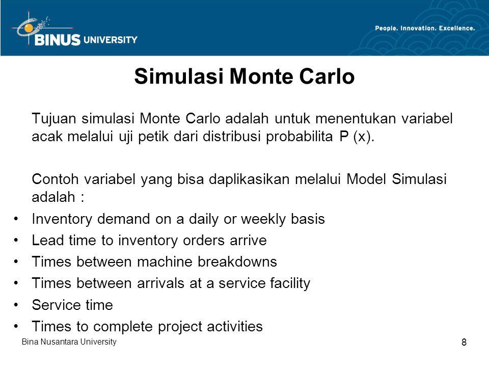 Simulasi Monte Carlo Tujuan simulasi Monte Carlo adalah untuk menentukan variabel acak melalui uji petik dari distribusi probabilita P (x).