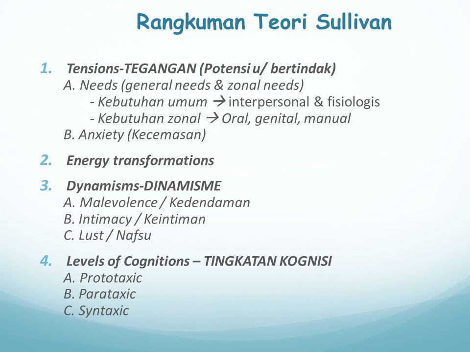 Rangkuman Teori Sullivan 1. Tensions-TEGANGAN (Potensi u/ bertindak) A. Needs (general needs & zonal needs) - Kebutuhan umum  interpersonal & fisiolo