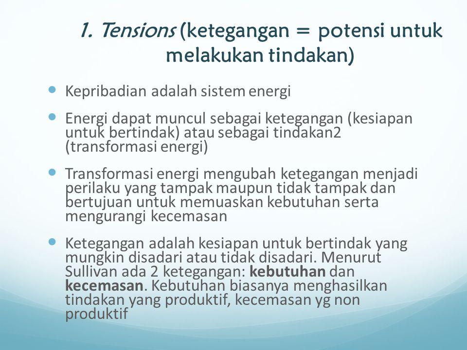 1. Tensions (ketegangan = potensi untuk melakukan tindakan) Kepribadian adalah sistem energi Energi dapat muncul sebagai ketegangan (kesiapan untuk be