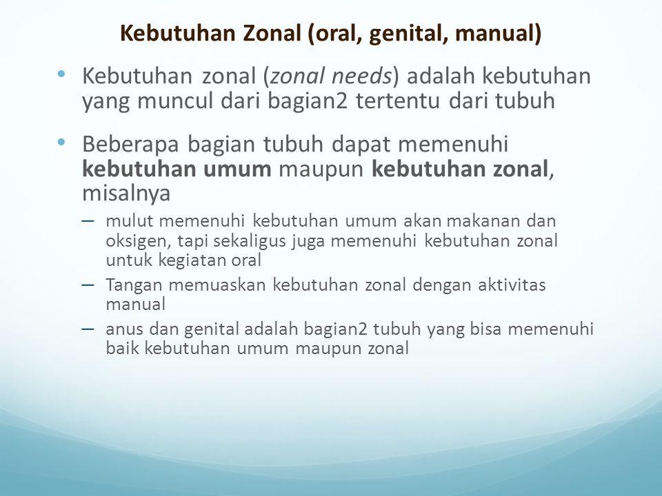 Kebutuhan Zonal (oral, genital, manual) Kebutuhan zonal (zonal needs) adalah kebutuhan yang muncul dari bagian2 tertentu dari tubuh Beberapa bagian tu