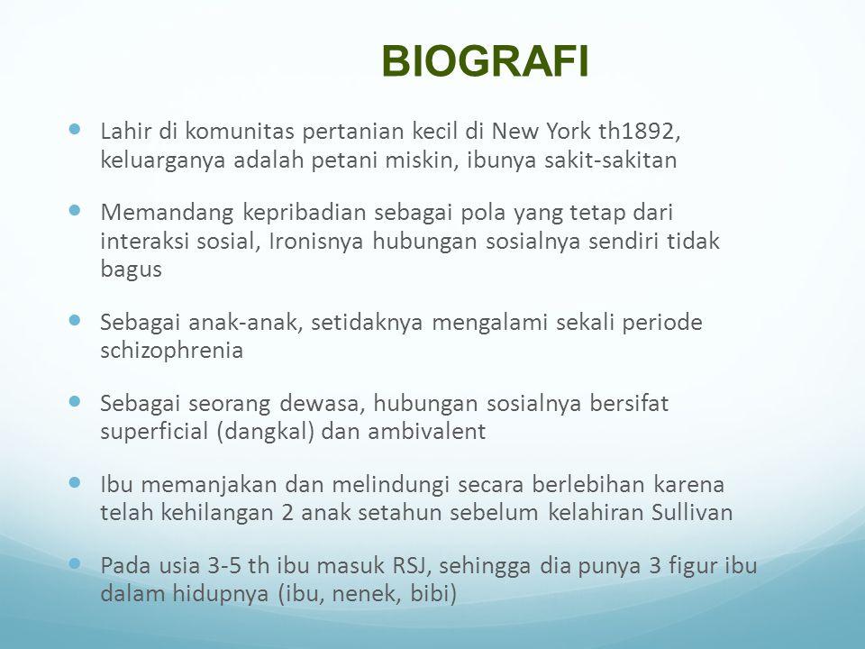 BIOGRAFI Lahir di komunitas pertanian kecil di New York th1892, keluarganya adalah petani miskin, ibunya sakit-sakitan Memandang kepribadian sebagai p