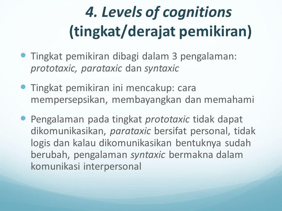 4. Levels of cognitions (tingkat/derajat pemikiran) Tingkat pemikiran dibagi dalam 3 pengalaman: prototaxic, parataxic dan syntaxic Tingkat pemikiran