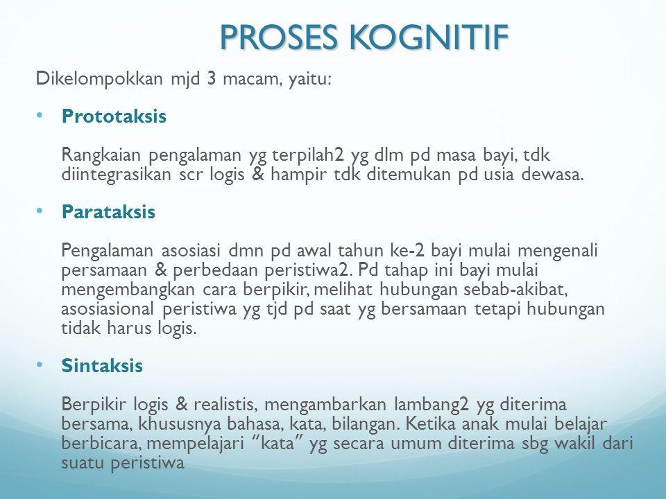 PROSES KOGNITIF Dikelompokkan mjd 3 macam, yaitu: Prototaksis Rangkaian pengalaman yg terpilah2 yg dlm pd masa bayi, tdk diintegrasikan scr logis & ha