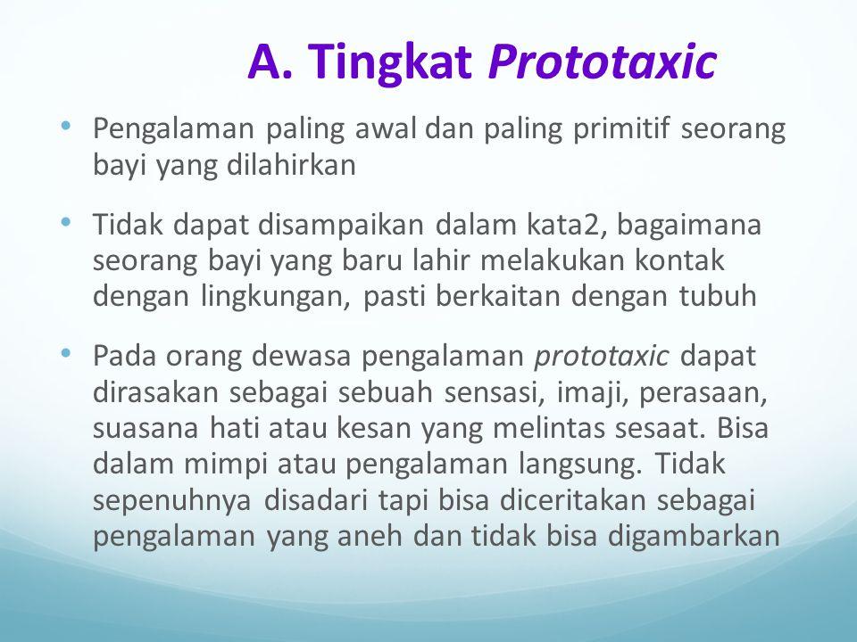 A. Tingkat Prototaxic Pengalaman paling awal dan paling primitif seorang bayi yang dilahirkan Tidak dapat disampaikan dalam kata2, bagaimana seorang b
