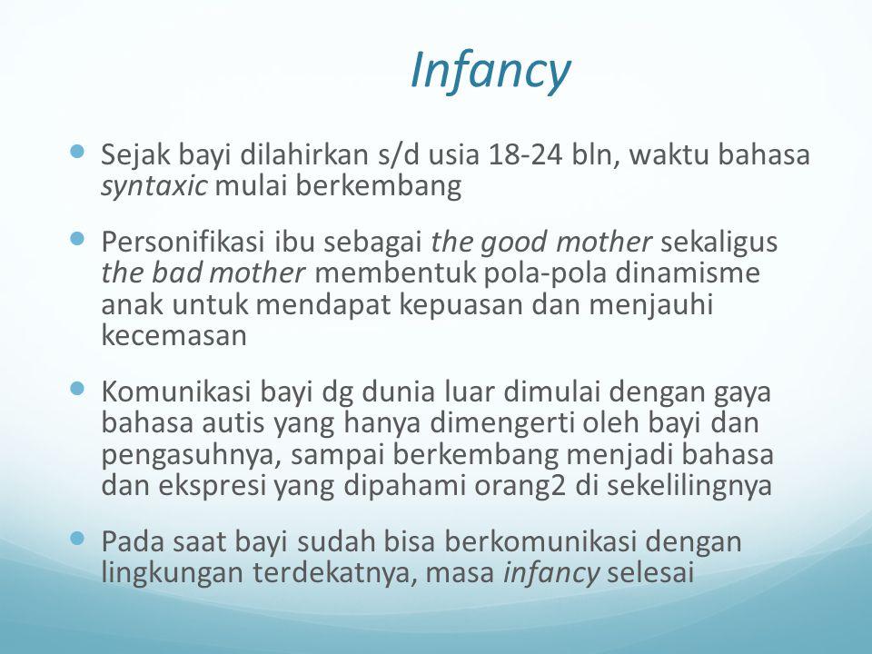 Infancy Sejak bayi dilahirkan s/d usia 18-24 bln, waktu bahasa syntaxic mulai berkembang Personifikasi ibu sebagai the good mother sekaligus the bad m