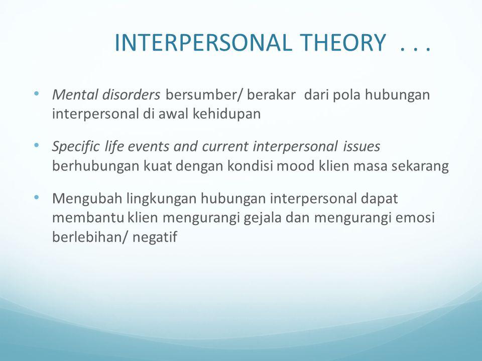 INTERPERSONAL THEORY... Mental disorders bersumber/ berakar dari pola hubungan interpersonal di awal kehidupan Specific life events and current interp
