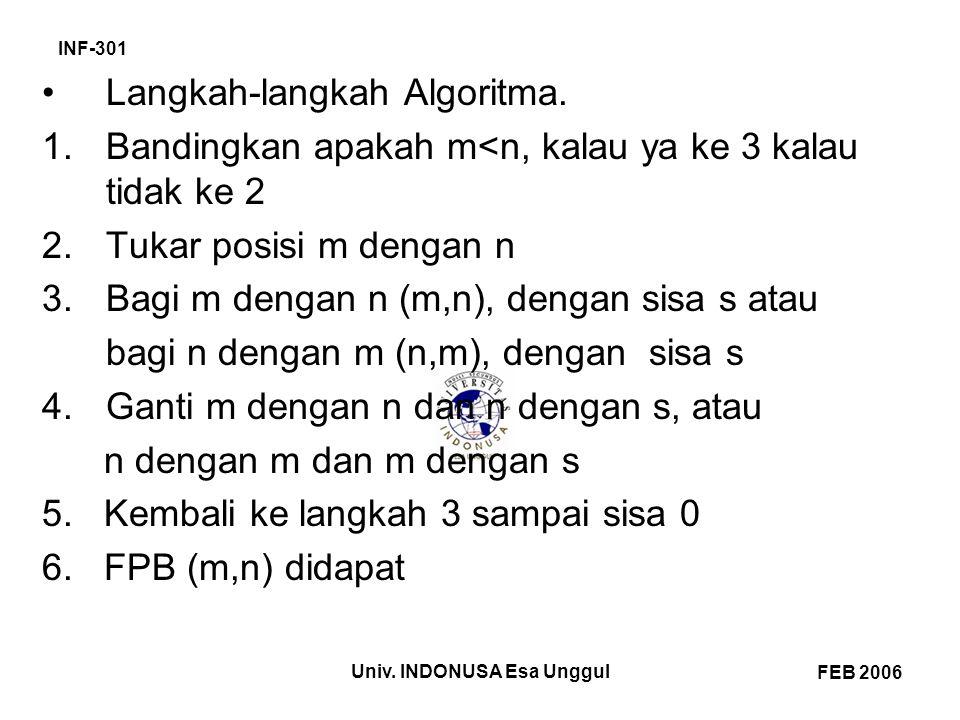 INF-301 FEB 2006 Univ. INDONUSA Esa Unggul Langkah-langkah Algoritma.