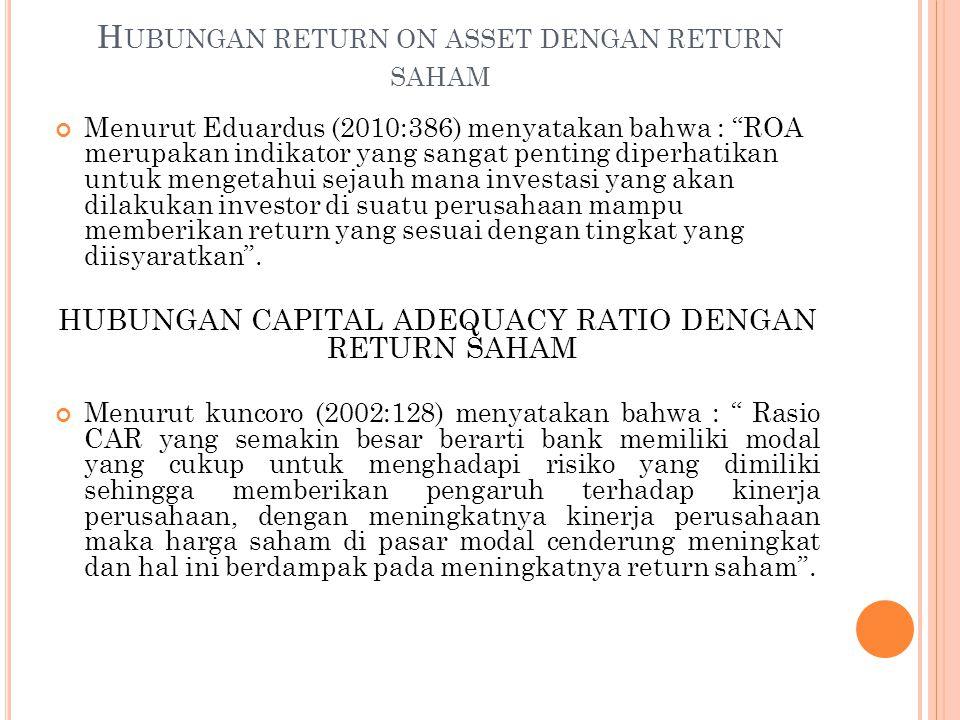 H UBUNGAN RETURN ON ASSET DENGAN RETURN SAHAM Menurut Eduardus (2010:386) menyatakan bahwa : ROA merupakan indikator yang sangat penting diperhatikan untuk mengetahui sejauh mana investasi yang akan dilakukan investor di suatu perusahaan mampu memberikan return yang sesuai dengan tingkat yang diisyaratkan .