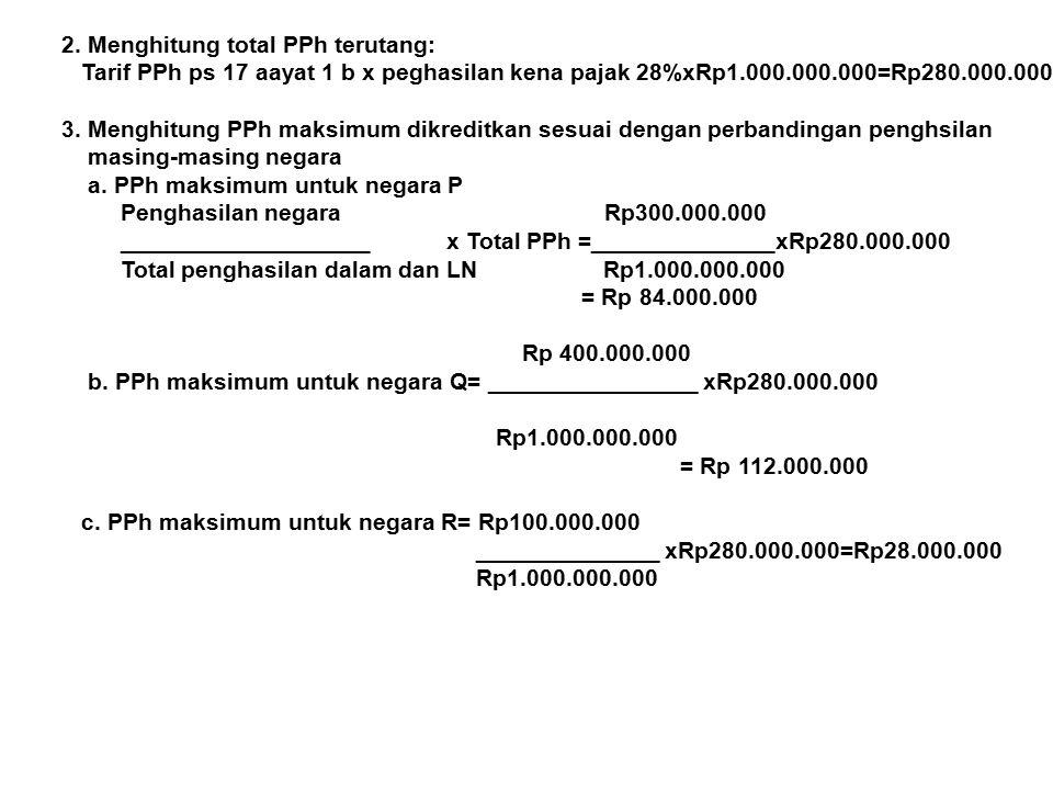 2. Menghitung total PPh terutang: Tarif PPh ps 17 aayat 1 b x peghasilan kena pajak 28%xRp1.000.000.000=Rp280.000.000 3. Menghitung PPh maksimum dikre