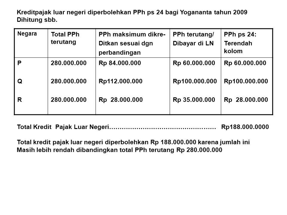 Kreditpajak luar negeri diperbolehkan PPh ps 24 bagi Yogananta tahun 2009 Dihitung sbb. Negara Total PPh terutang PPh maksimum dikre- Ditkan sesuai dg