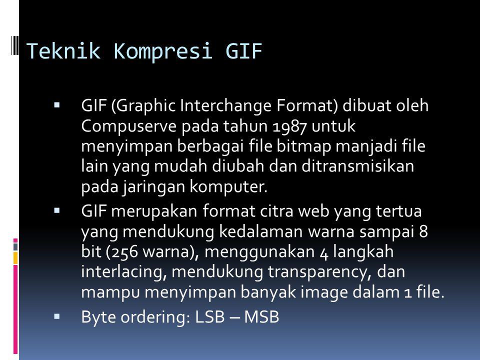 Teknik Kompresi GIF  GIF (Graphic Interchange Format) dibuat oleh Compuserve pada tahun 1987 untuk menyimpan berbagai file bitmap manjadi file lain y