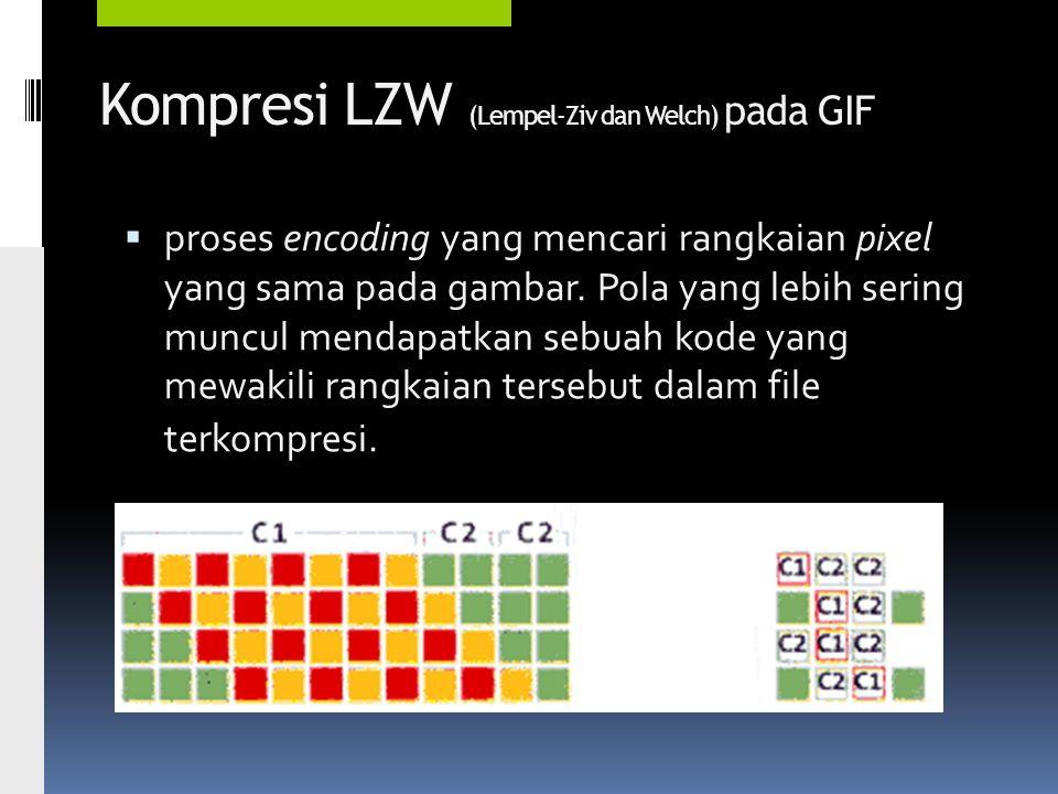 Kompresi LZW (Lempel-Ziv dan Welch) pada GIF  proses encoding yang mencari rangkaian pixel yang sama pada gambar. Pola yang lebih sering muncul menda