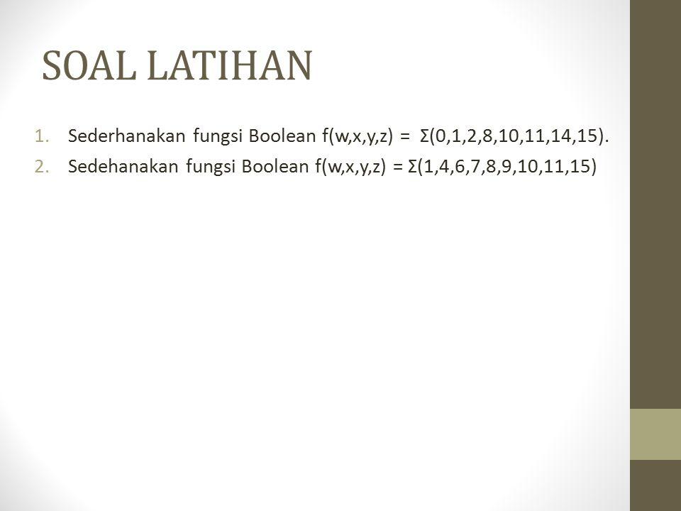 SOAL LATIHAN 1.Sederhanakan fungsi Boolean f(w,x,y,z) = Σ(0,1,2,8,10,11,14,15). 2.Sedehanakan fungsi Boolean f(w,x,y,z) = Σ(1,4,6,7,8,9,10,11,15)