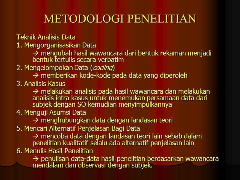 METODOLOGI PENELITIAN Teknik Analisis Data 1. Mengorganisasikan Data  mengubah hasil wawancara dari bentuk rekaman menjadi bentuk tertulis secara ver