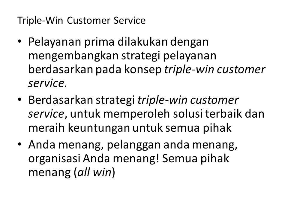 Triple-Win Customer Service Pelayanan prima dilakukan dengan mengembangkan strategi pelayanan berdasarkan pada konsep triple-win customer service. Ber