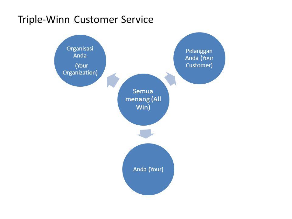 Triple-Winn Customer Service Semua menang (All Win) Organisasi Anda (Your Organization) Pelanggan Anda (Your Customer) Anda (Your)