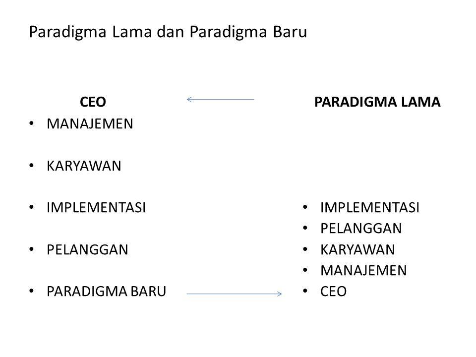 Paradigma Lama dan Paradigma Baru CEO MANAJEMEN KARYAWAN IMPLEMENTASI PELANGGAN PARADIGMA BARU PARADIGMA LAMA IMPLEMENTASI PELANGGAN KARYAWAN MANAJEME