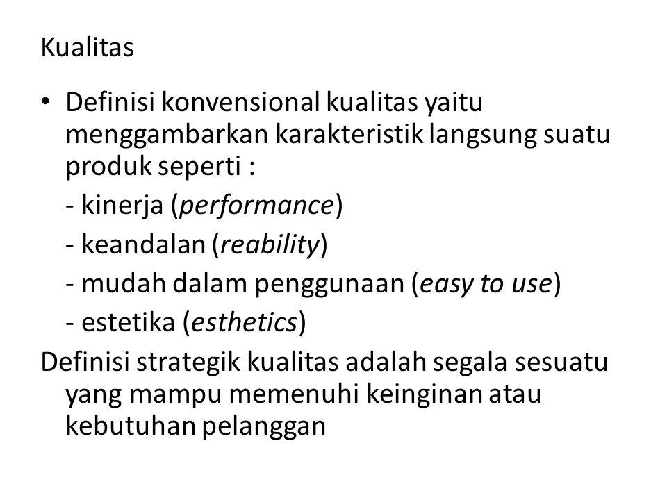 Kualitas Definisi konvensional kualitas yaitu menggambarkan karakteristik langsung suatu produk seperti : - kinerja (performance) - keandalan (reabili