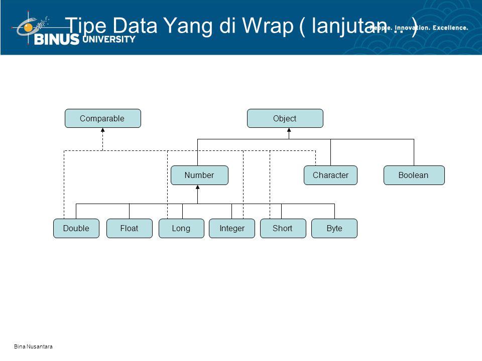 Bina Nusantara Method kelas Wrap Semua kelas numerik yang merupakan turunan dari kelas abstrak Numeric memiliki method doubleValue(), floatValue(), intValue(), longValue(), shortValue() dan byteValue(), dimana akan mengembalikan nilai sesuai dengan tipe datanya.