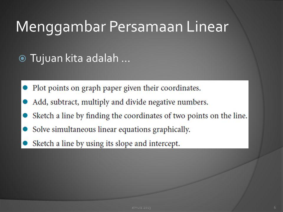 Menggambar Persamaan Linear  Tujuan kita adalah … almuiz 20136