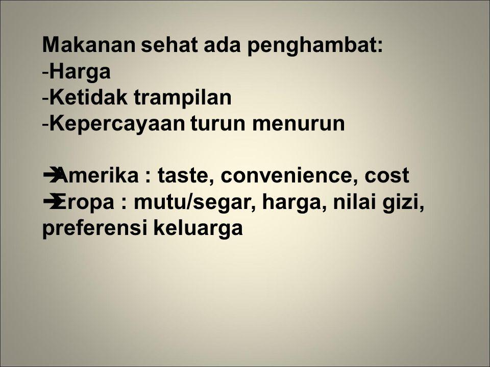 Makanan sehat ada penghambat: -Harga -Ketidak trampilan -Kepercayaan turun menurun  Amerika : taste, convenience, cost  Eropa : mutu/segar, harga, nilai gizi, preferensi keluarga