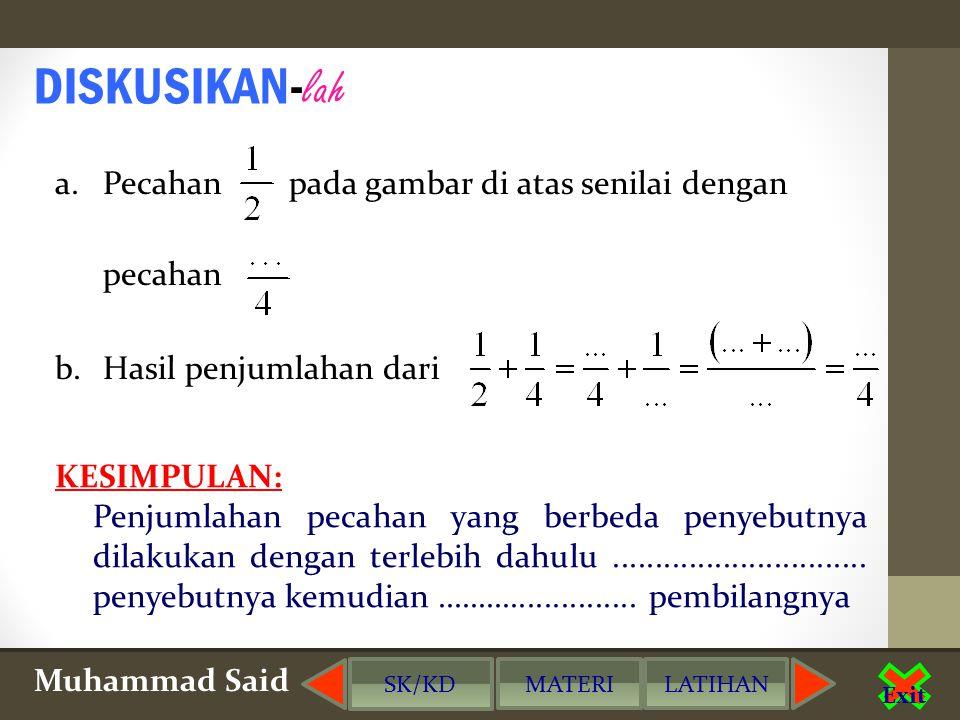 saidmatics@gmail.com Muhammad Said Exit Roti: sisa Sudah dimakan 1/2 2/4 1/4 3/4 SK/KD MATERILATIHAN