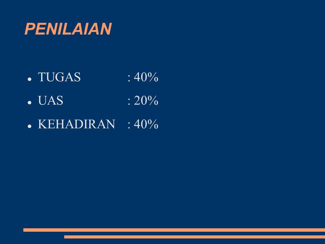 PENILAIAN TUGAS: 40% UAS: 20% KEHADIRAN: 40%