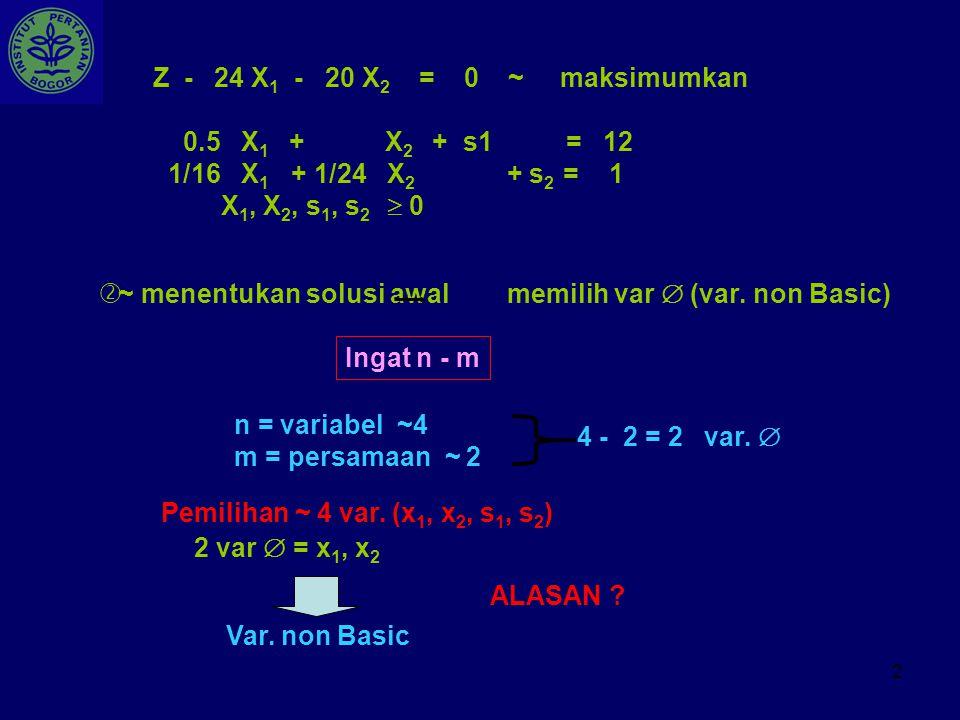 2 Z - 24 X 1 - 20 X 2 = 0 ~ maksimumkan 0.5 X 1 + X 2 + s1 = 12 1/16 X 1 + 1/24 X 2 + s 2 = 1 X 1, X 2, s 1, s 2  0  ~ menentukan solusi awal memilih var  (var.