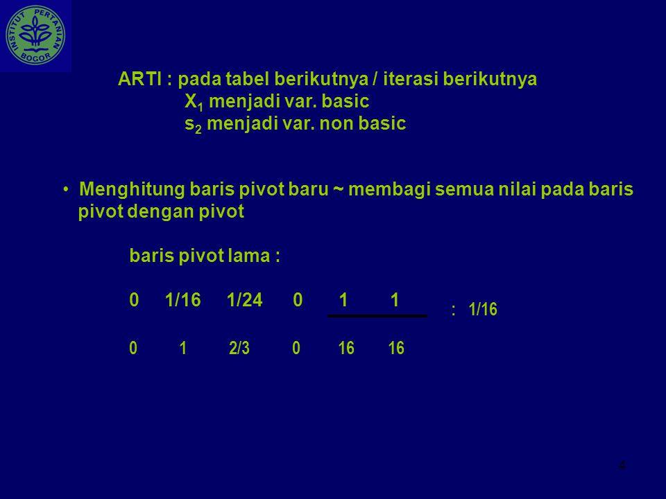 5 e)Menghitung nilai baris lainnya * baris lama - (koefisien kolom pivot) * nilai baru baris pivot * nilai pada kolom pivot = 0 Z : - 24 - 20 0 0 0 pivot baru : 1 2/3 0 16 16 - (-24) 0 - 4 0 384 384 Z s1 : 0.5 1 1 0 12 pivot baru : 1 2/3 0 16 16 - (0.5) 0 2/3 1 - 8 4