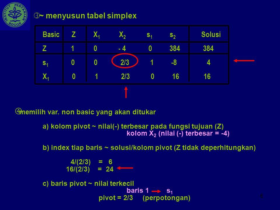 6  ~ menyusun tabel simplex Basic Z X 1 X 2 s 1 s 2 Solusi Z 1 0 - 4 0 384 384 s 1 0 0 2/3 1 -8 4 X 1 0 1 2/3 0 16 16  memilih var.