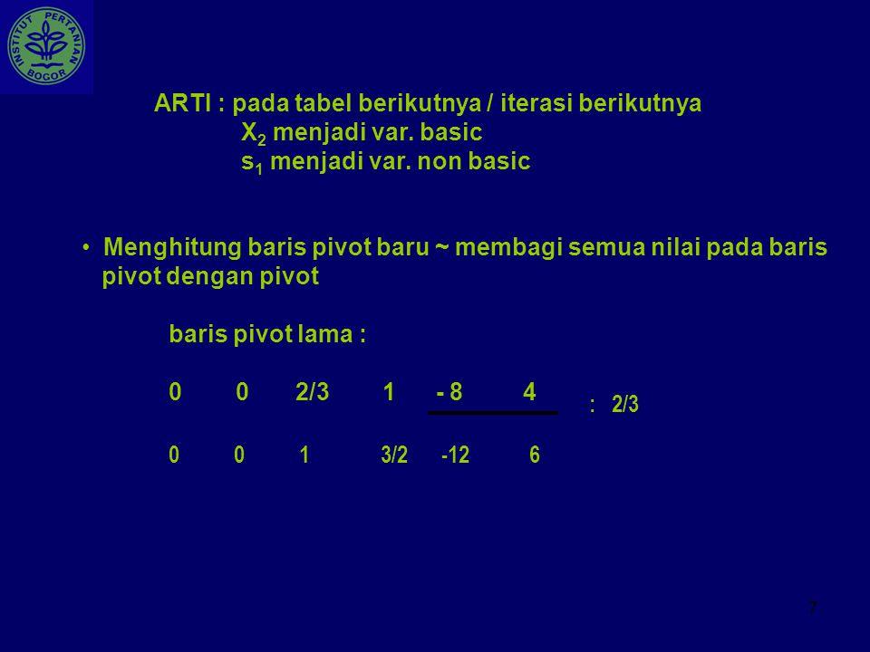 8 e)Menghitung nilai baris lainnya * baris lama - (koefisien kolom pivot) * nilai baru baris pivot * nilai pada kolom pivot = 0 Z : 0 - 4 0 384 384 pivot baru : 0 1 3/2 - 12 6 - (-4) 0 0 6 336 408 Z X 1 : 1 2/3 0 16 16 pivot baru : 0 1 3/2 -12 6 - (2/3) 1 0 - 1 24 12