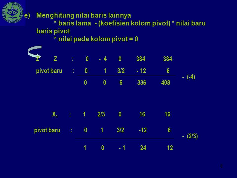9  ~ menyusun tabel simplex Basic Z X 1 X 2 s 1 s 2 Solusi Z 1 0 0 6 336 408 X 2 0 0 1 3/2 -12 6 X 1 0 1 0 -1 24 12 Pada baris Z sudah tidak ada koefisien yang bernilai negatif maka solusi sudah optimal X 1 = 12 X 2 = 6 Z = 408