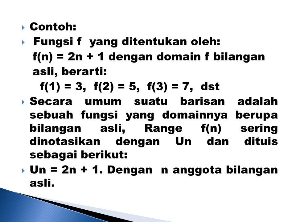  Contoh:  Fungsi f yang ditentukan oleh: f(n) = 2n + 1 dengan domain f bilangan asli, berarti: f(1) = 3, f(2) = 5, f(3) = 7, dst  Secara umum suatu