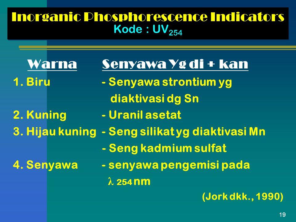 19 Inorganic Phosphorescence Indicators Kode : UV 254 Warna Senyawa Yg di + kan 1. Biru- Senyawa strontium yg diaktivasi dg Sn 2. Kuning- Uranil aseta