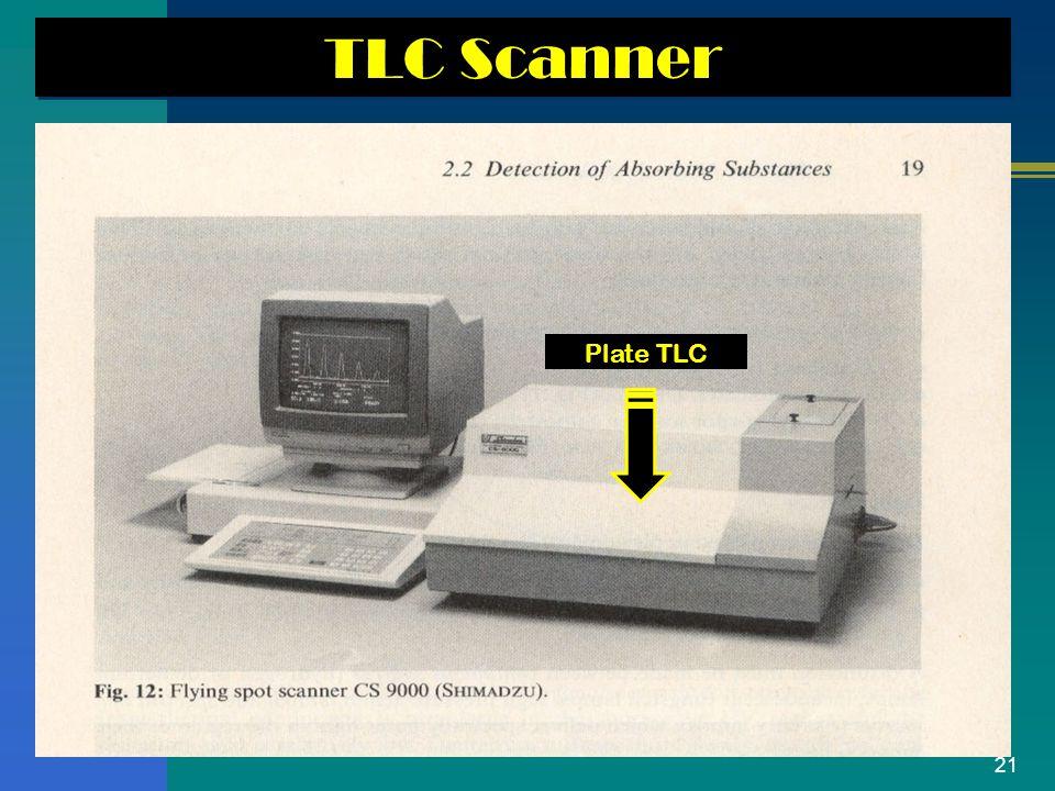 21 TLC Scanner Plate TLC