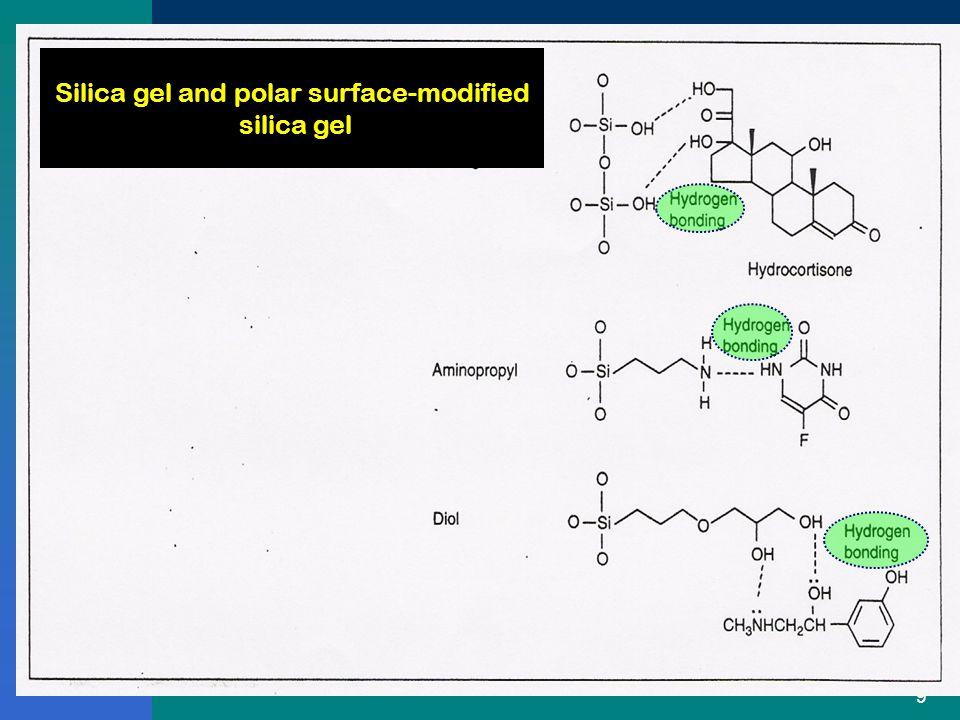 9 Silica gel and polar surface-modified silica gel