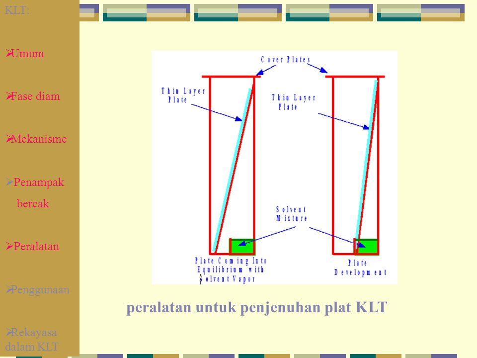 peralatan untuk penjenuhan plat KLT KLT:  Umum  Fase diam  Mekanisme  Penampak bercak  Peralatan  Penggunaan  Rekayasa dalam KLT