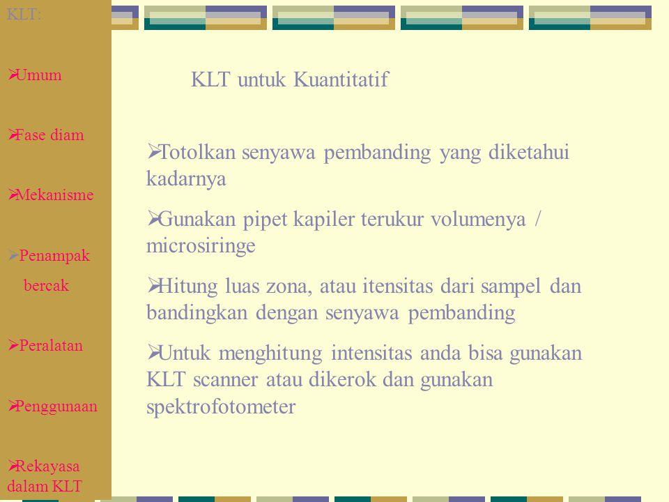 KLT:  Umum  Fase diam  Mekanisme  Penampak bercak  Peralatan  Penggunaan  Rekayasa dalam KLT KLT untuk Kuantitatif  Totolkan senyawa pembandin