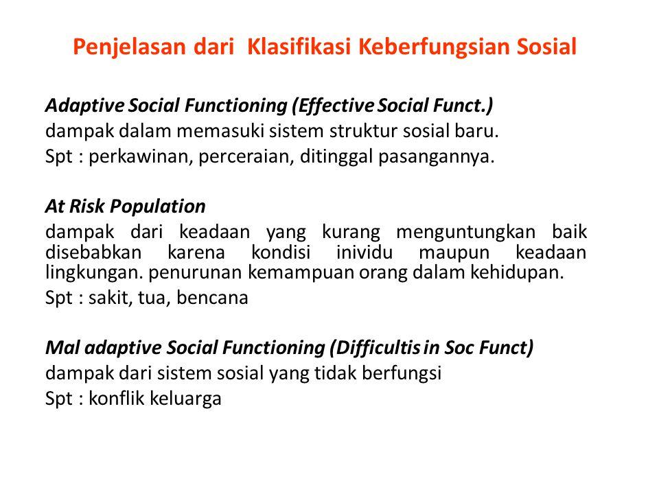 Penjelasan dari Klasifikasi Keberfungsian Sosial Adaptive Social Functioning (Effective Social Funct.) dampak dalam memasuki sistem struktur sosial ba