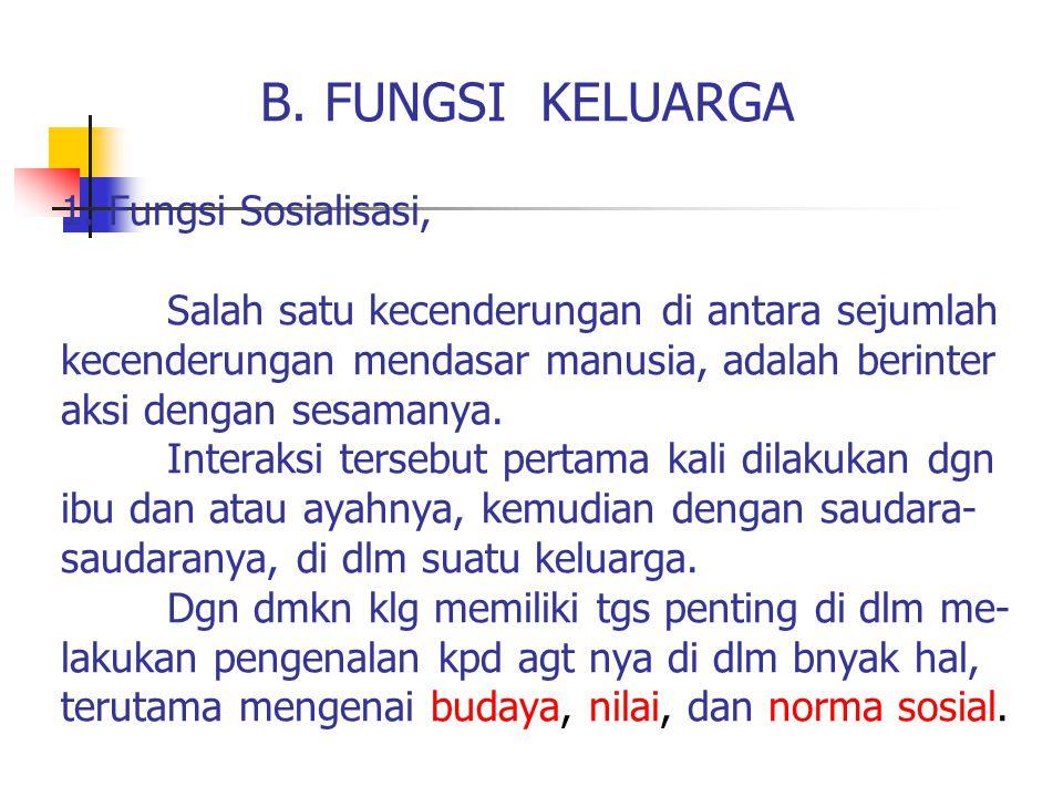 B. FUNGSI KELUARGA 1.