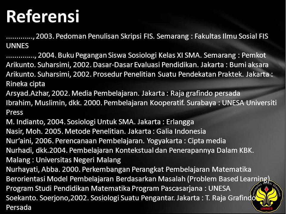 Referensi............., 2003. Pedoman Penulisan Skripsi FIS.