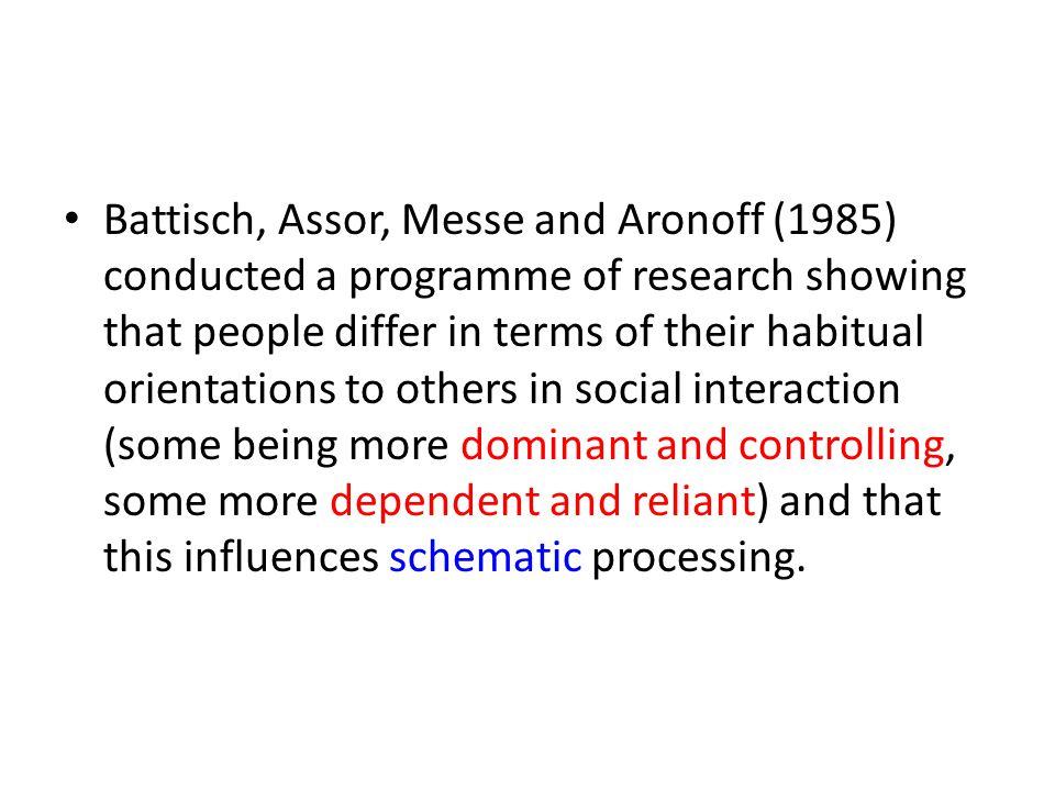 Dalam psikologi dan ilmu kognitif, skema menggambarkan pola pikiran atau perilaku yang terorganisir yang mengatur kategori informasi dan hubungan di antara mereka.